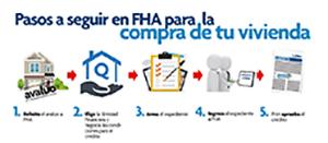 Construye tu casa en la República de Guatemala con FHA y CompraCasaEnGuate.com -Si Tienes Lote Propio, Entra Aquí y Construye Tu Casa Con Cementos Progreso - CompraCasaEnGuate.com Tu Mejor Opción!